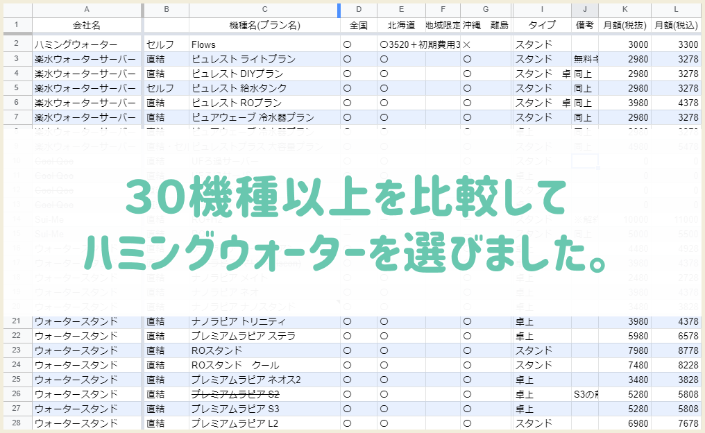 30機種以上を比較して ハミングウォーターを選びました。